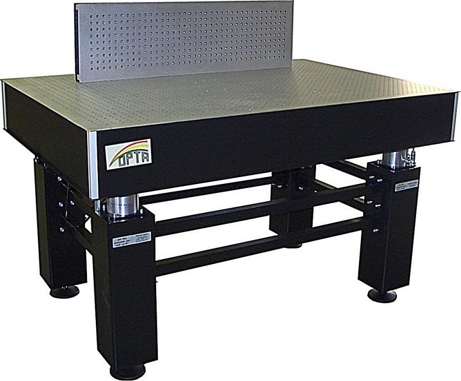 Table optique HD/HDT ou HS/HST